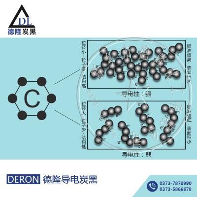导电EVA\PE发泡适用超导电炭黑